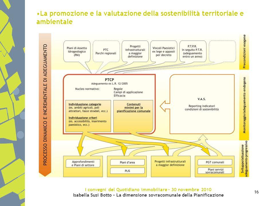 La promozione e la valutazione della sostenibilità territoriale e ambientale