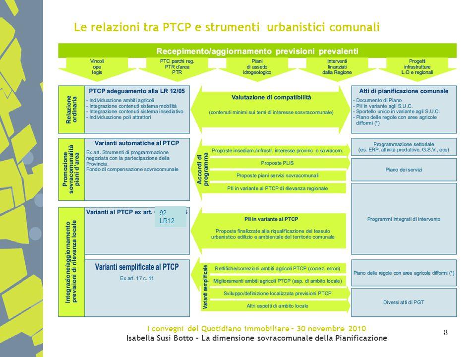 Le relazioni tra PTCP e strumenti urbanistici comunali