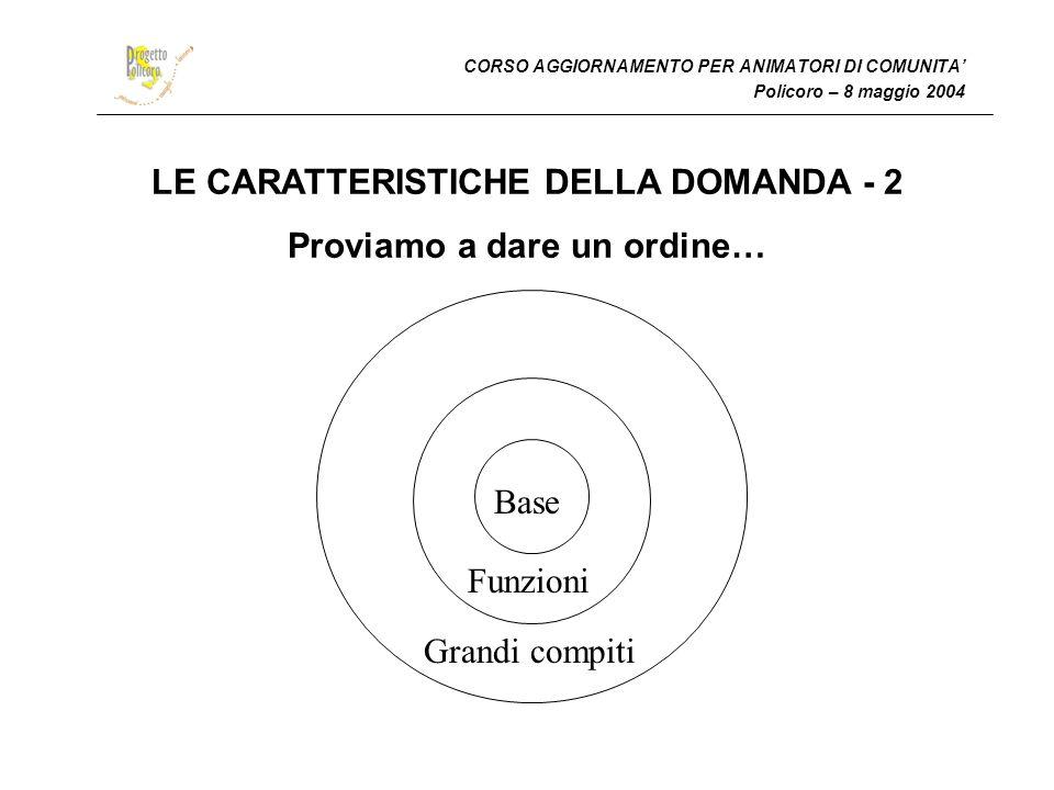 LE CARATTERISTICHE DELLA DOMANDA - 2 Proviamo a dare un ordine…