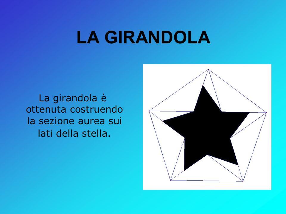LA GIRANDOLA La girandola è ottenuta costruendo la sezione aurea sui lati della stella.