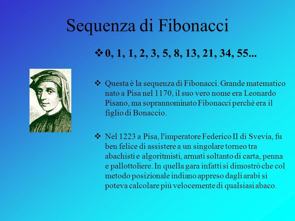 Sequenza di Fibonacci0, 1, 1, 2, 3, 5, 8, 13, 21, 34, 55...