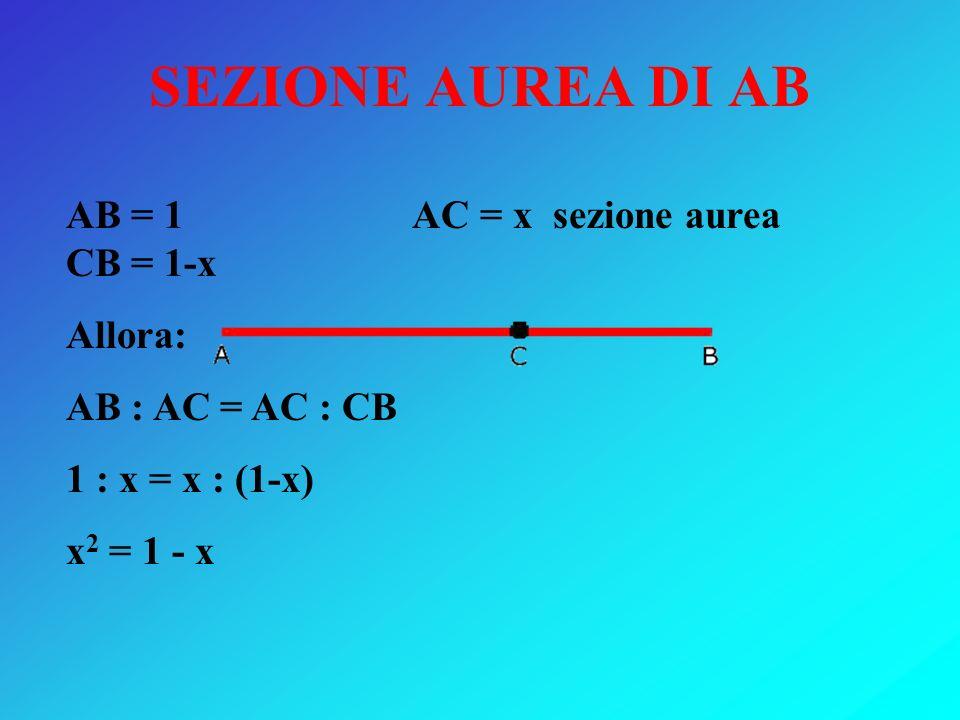 SEZIONE AUREA DI AB AB = 1 AC = x sezione aurea CB = 1-x Allora: