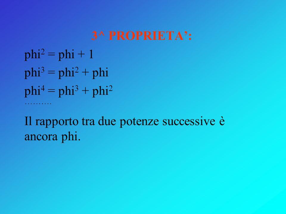 3^ PROPRIETA': phi2 = phi + 1. phi3 = phi2 + phi.