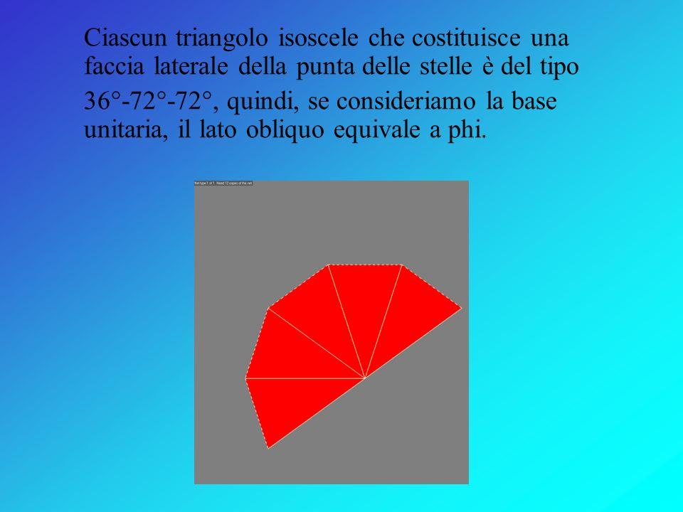 Ciascun triangolo isoscele che costituisce una faccia laterale della punta delle stelle è del tipo
