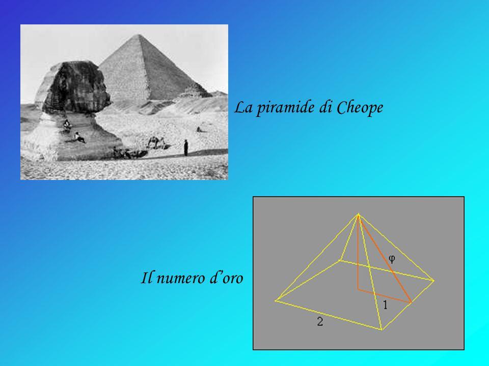 La piramide di Cheope Il numero d'oro