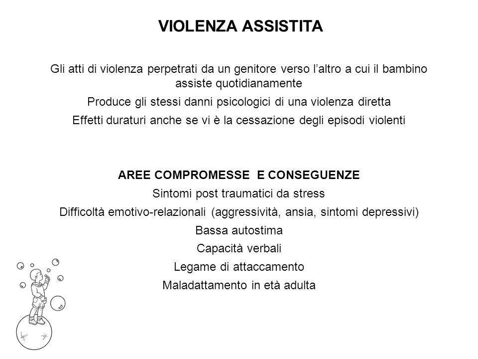 VIOLENZA ASSISTITA Gli atti di violenza perpetrati da un genitore verso l'altro a cui il bambino assiste quotidianamente.