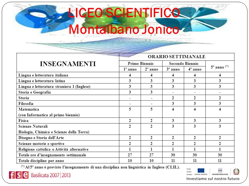 LICEO SCIENTIFICO Montalbano Jonico