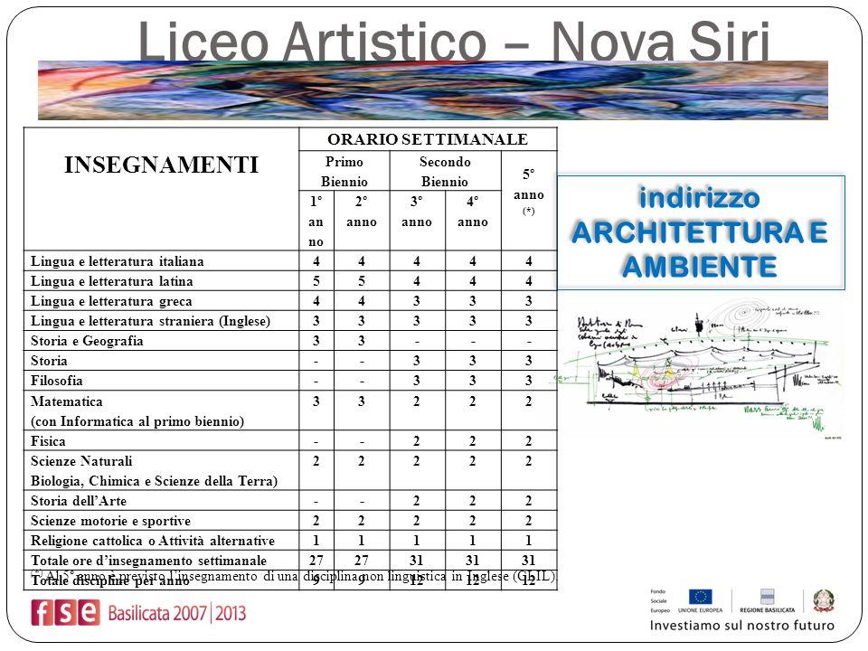 Liceo Artistico – Nova Siri