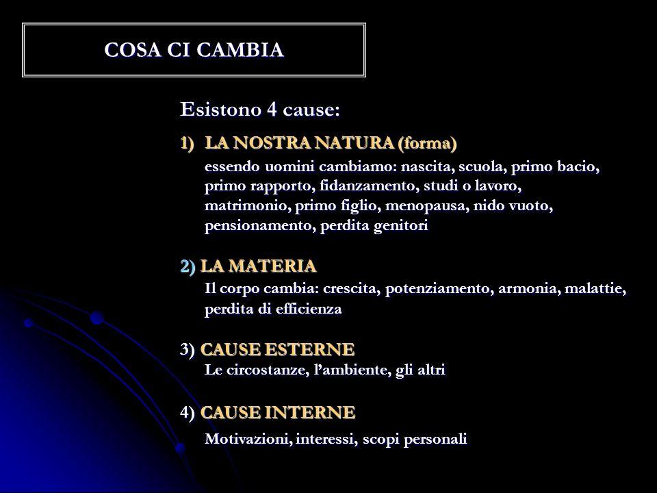 COSA CI CAMBIA Esistono 4 cause: LA NOSTRA NATURA (forma)