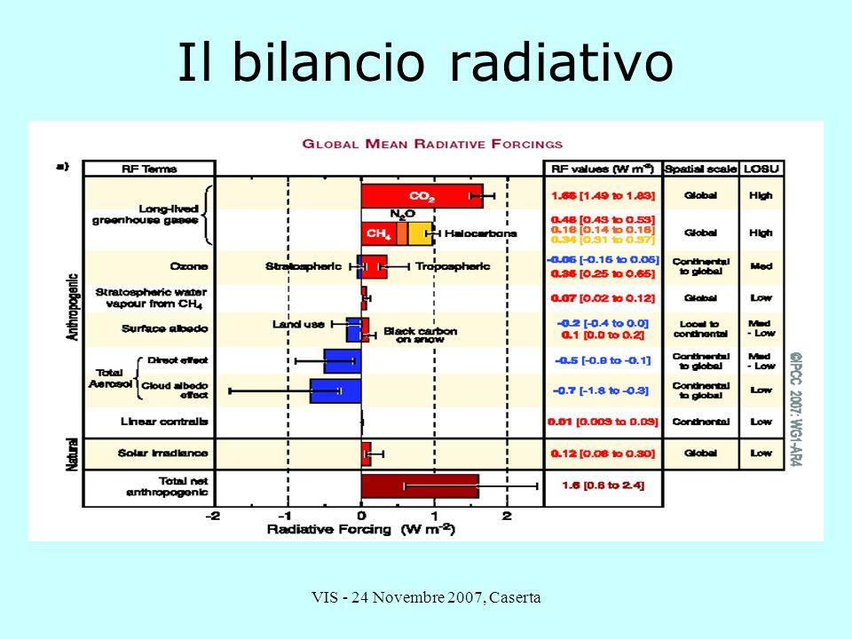 Il bilancio radiativo VIS - 24 Novembre 2007, Caserta