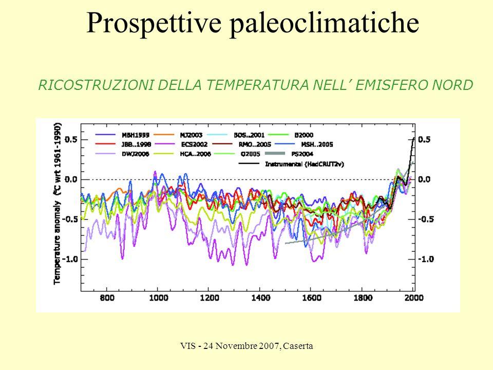 Prospettive paleoclimatiche