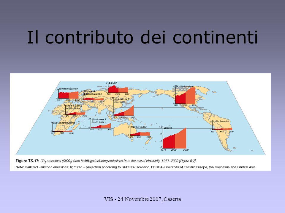 Il contributo dei continenti