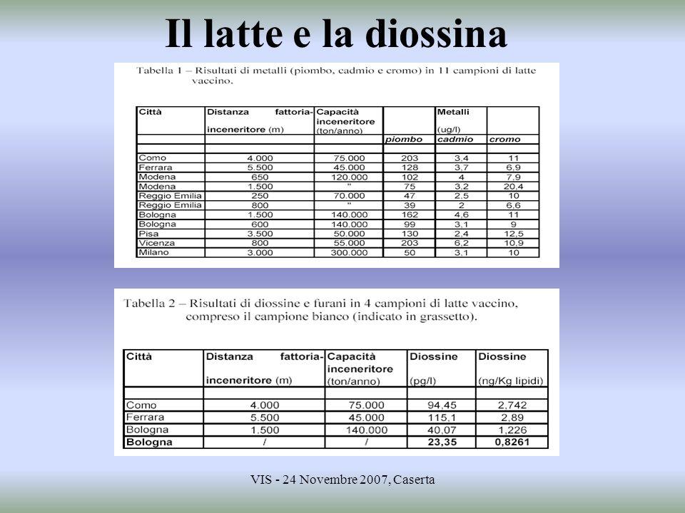 Il latte e la diossina VIS - 24 Novembre 2007, Caserta