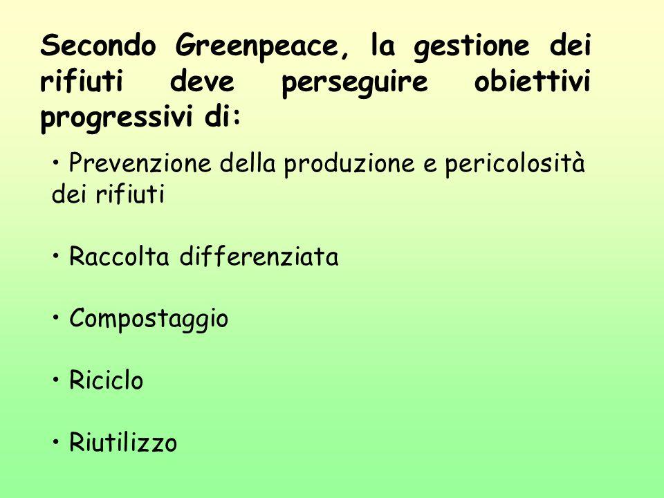 Secondo Greenpeace, la gestione dei rifiuti deve perseguire obiettivi progressivi di: