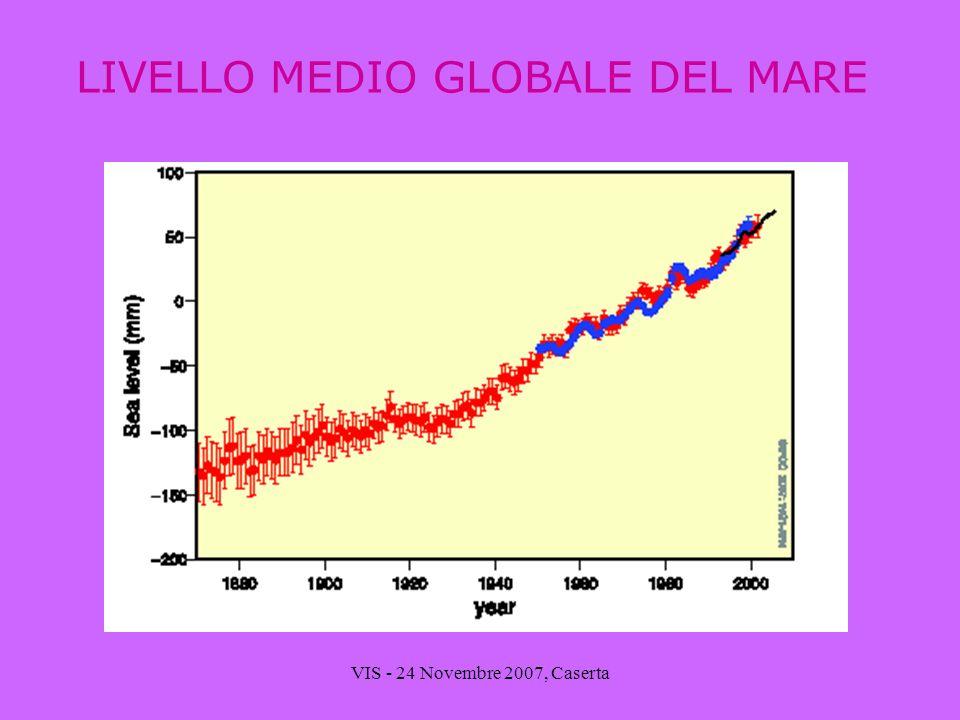 LIVELLO MEDIO GLOBALE DEL MARE
