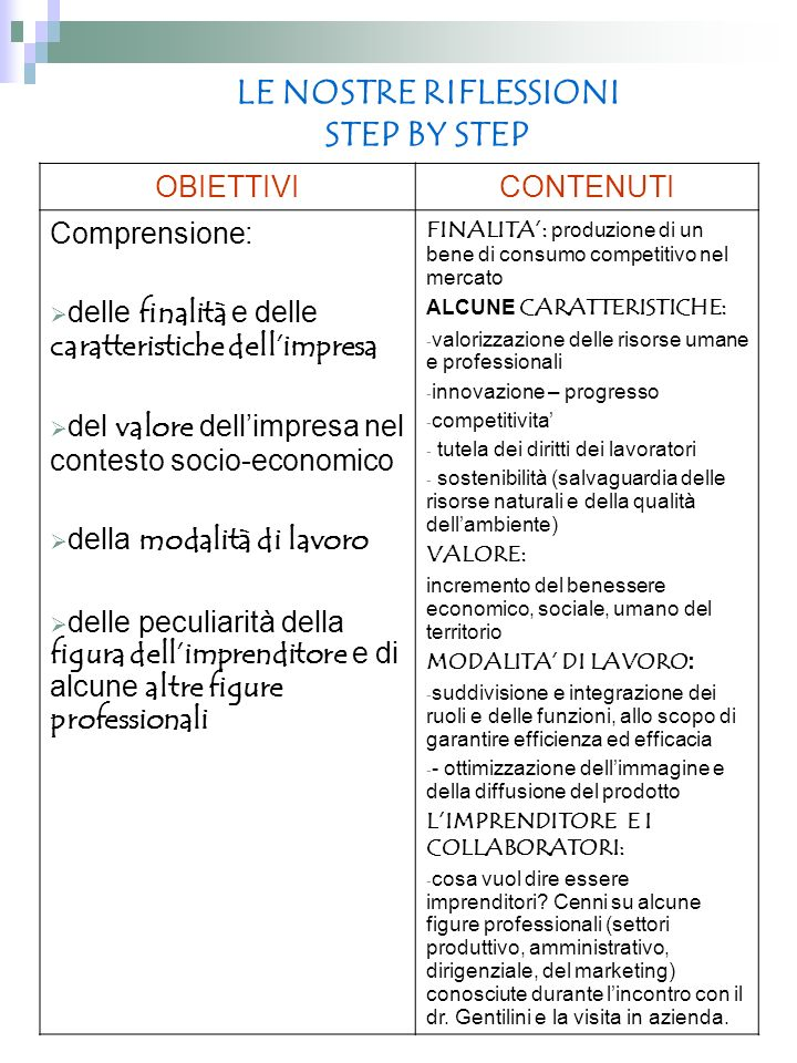 LE NOSTRE RIFLESSIONI STEP BY STEP
