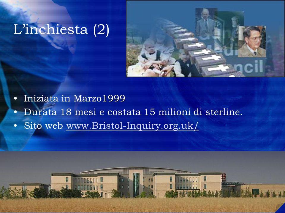 L'inchiesta (2) Iniziata in Marzo1999