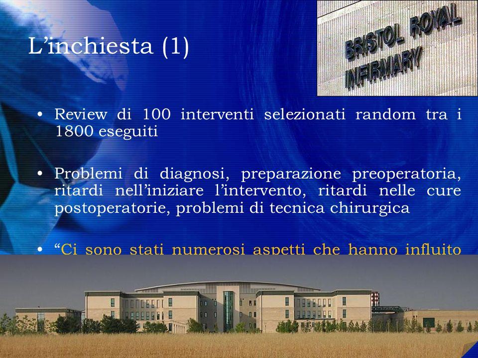 L'inchiesta (1) Review di 100 interventi selezionati random tra i 1800 eseguiti.