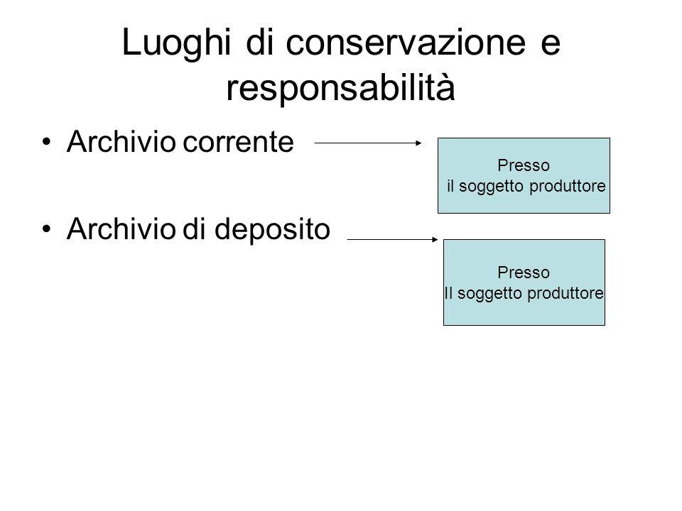 Luoghi di conservazione e responsabilità