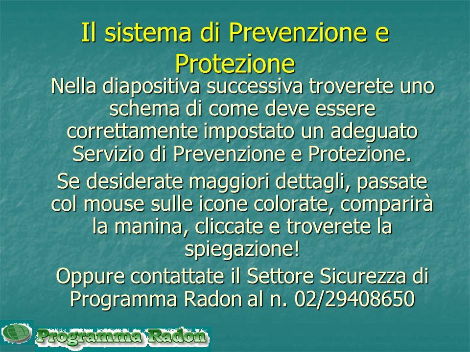 Il sistema di Prevenzione e Protezione