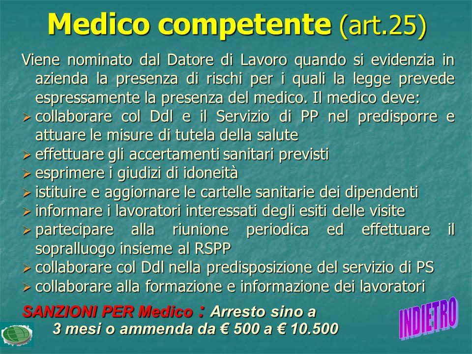 Medico competente (art.25)