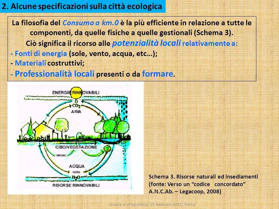 Ciò significa il ricorso alle potenzialità locali relativamente a: