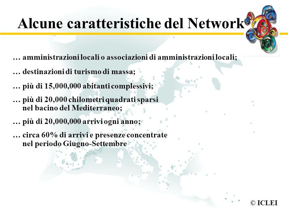 Alcune caratteristiche del Network