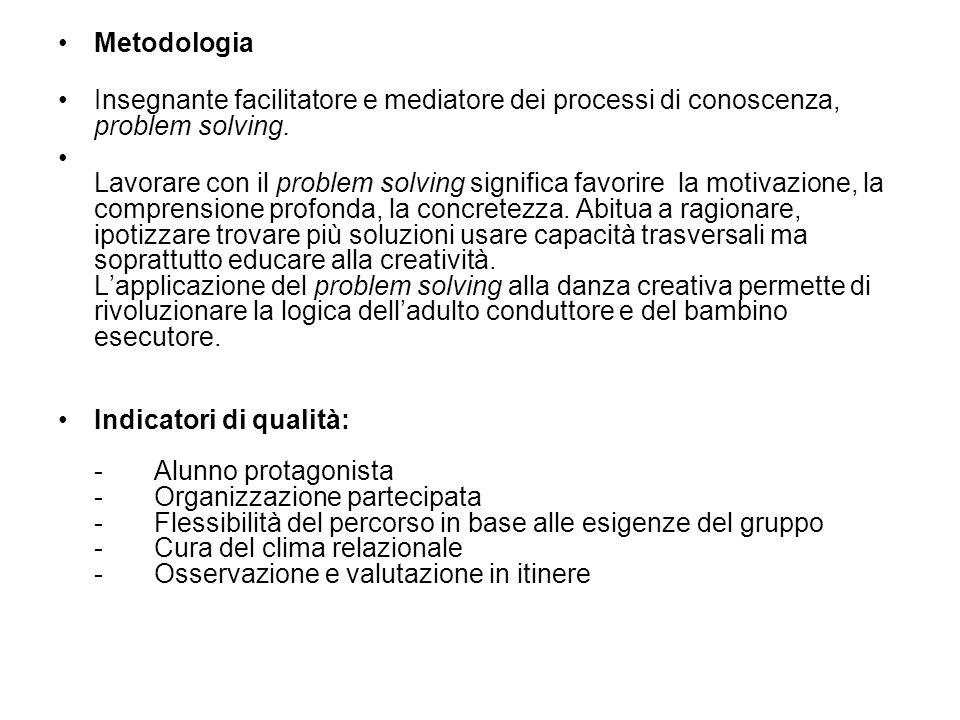 Metodologia Insegnante facilitatore e mediatore dei processi di conoscenza, problem solving.