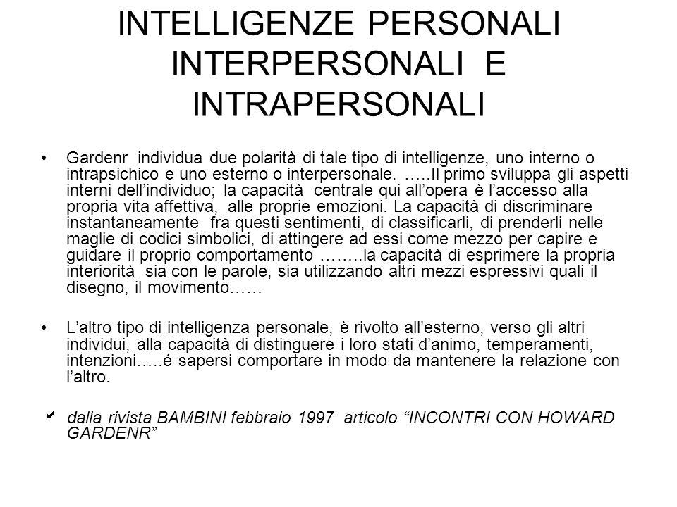 INTELLIGENZE PERSONALI INTERPERSONALI E INTRAPERSONALI