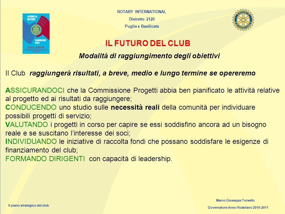 IL FUTURO DEL CLUB Modalità di raggiungimento degli obiettivi