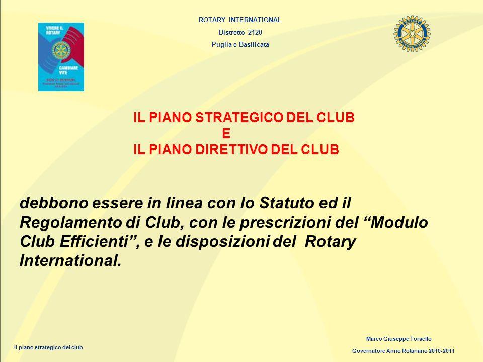 ROTARY INTERNATIONAL Distretto 2120. Puglia e Basilicata. IL PIANO STRATEGICO DEL CLUB. E. IL PIANO DIRETTIVO DEL CLUB.