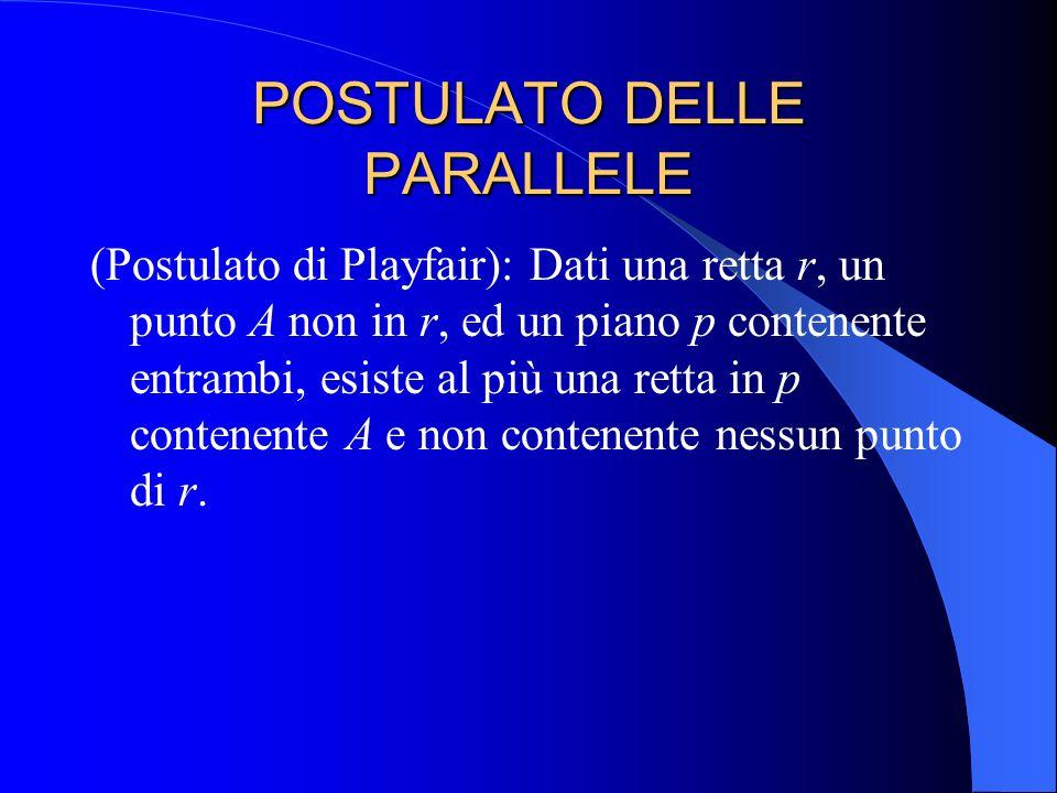 POSTULATO DELLE PARALLELE