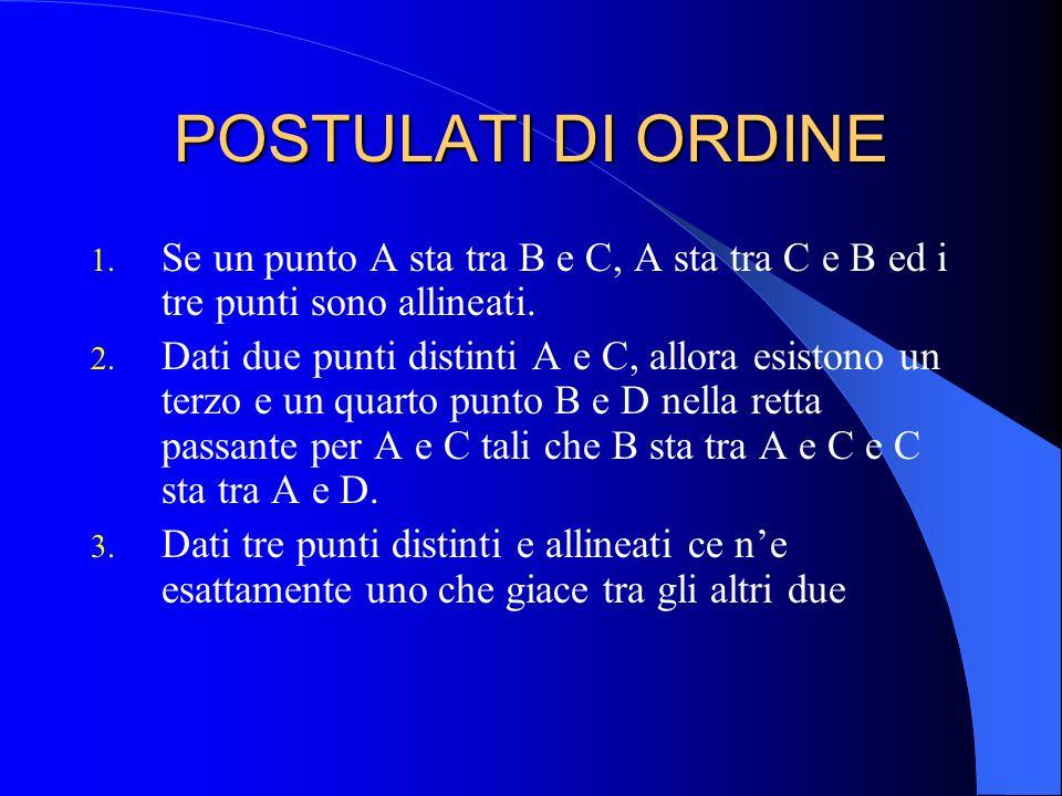POSTULATI DI ORDINE Se un punto A sta tra B e C, A sta tra C e B ed i tre punti sono allineati.