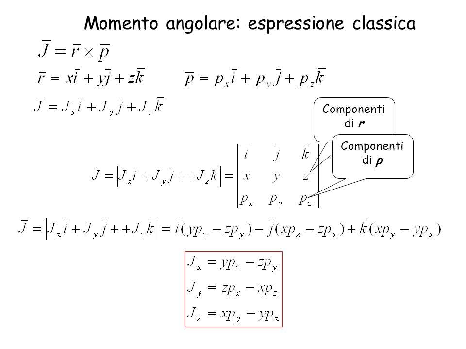 Momento angolare: espressione classica
