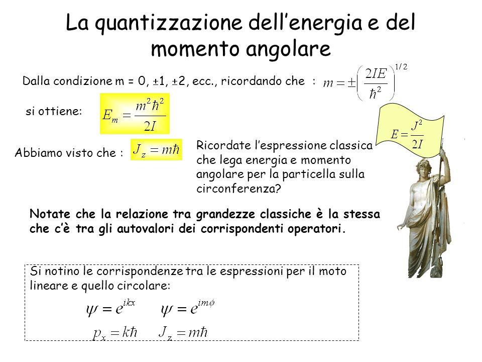 La quantizzazione dell'energia e del momento angolare