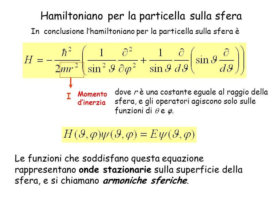 Hamiltoniano per la particella sulla sfera