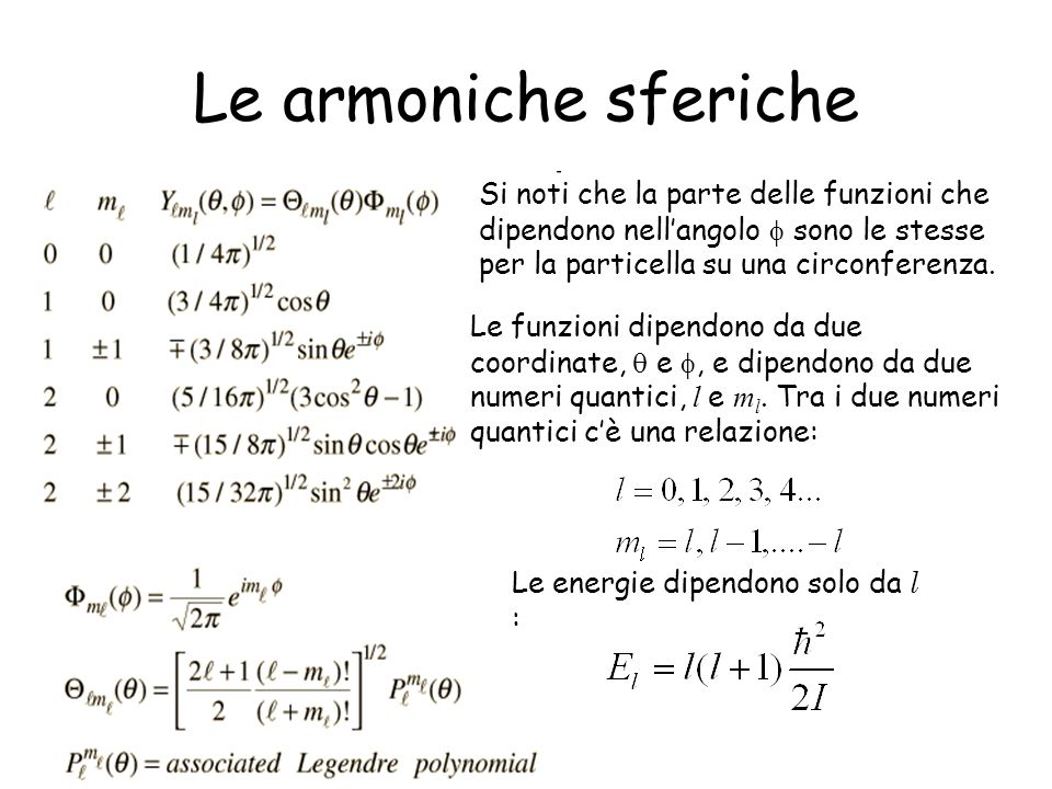 Le armoniche sferiche Si noti che la parte delle funzioni che dipendono nell'angolo  sono le stesse per la particella su una circonferenza.