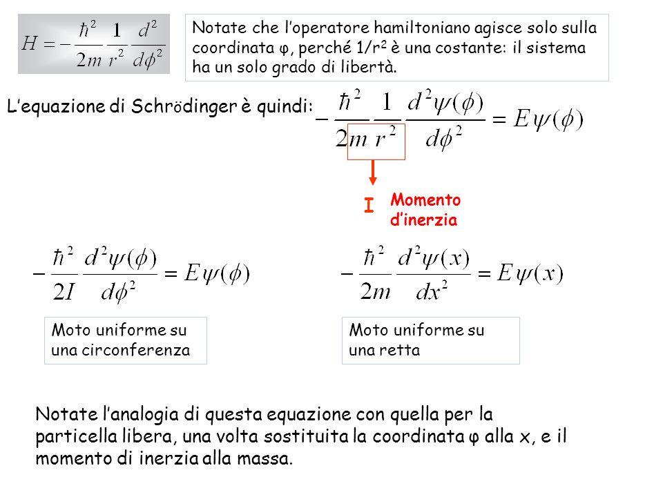 L'equazione di Schrödinger è quindi: