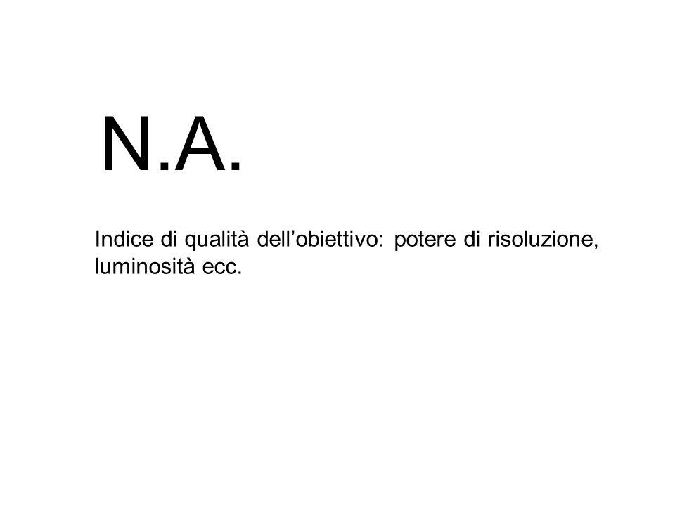 N.A. Indice di qualità dell'obiettivo: potere di risoluzione, luminosità ecc.