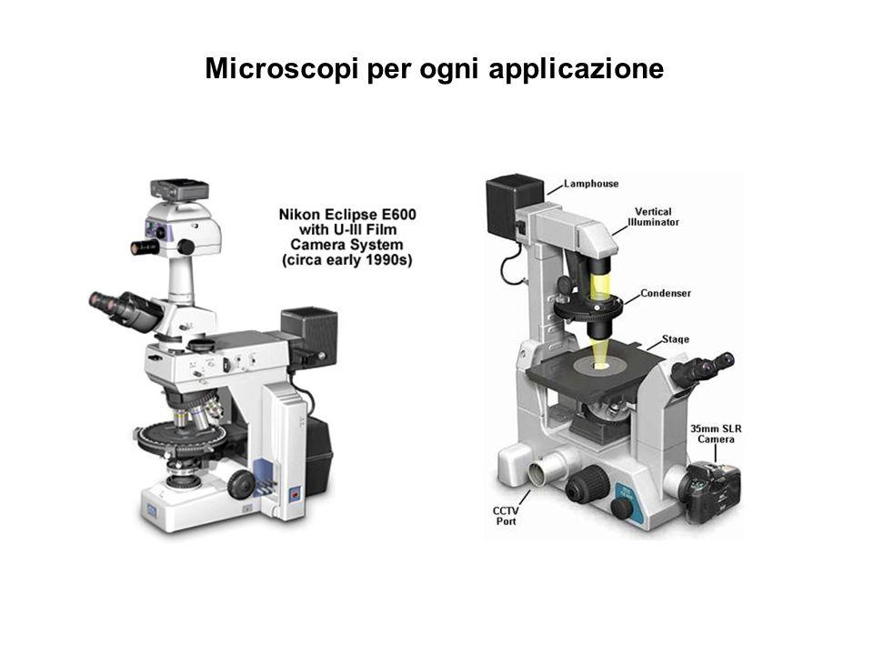 Microscopi per ogni applicazione