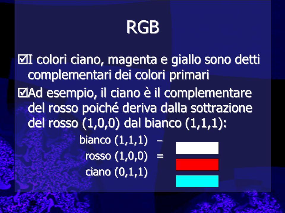RGBI colori ciano, magenta e giallo sono detti complementari dei colori primari.