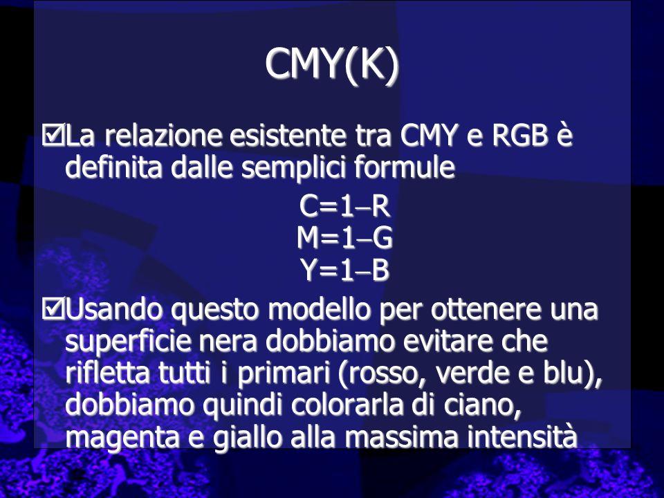 CMY(K)La relazione esistente tra CMY e RGB è definita dalle semplici formule. C=1R M=1G Y=1B.