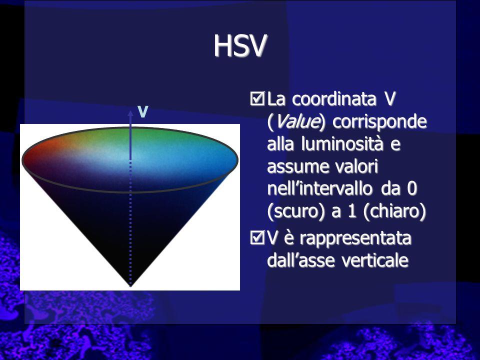 HSV La coordinata V (Value) corrisponde alla luminosità e assume valori nell'intervallo da 0 (scuro) a 1 (chiaro)