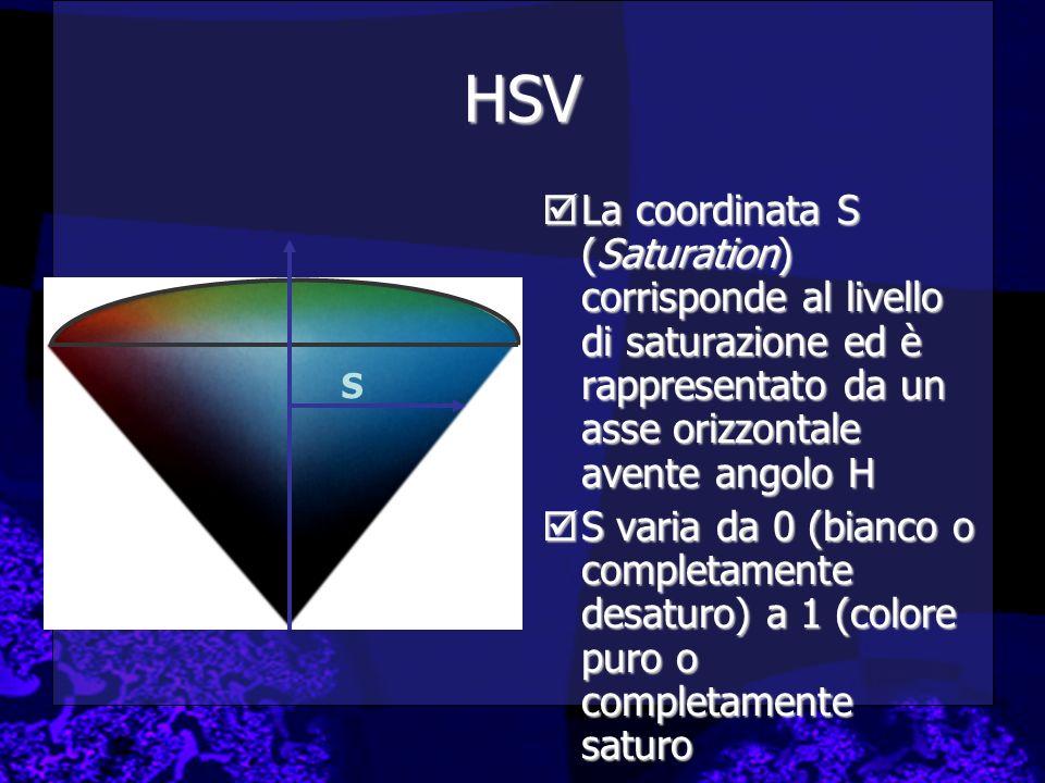 HSVLa coordinata S (Saturation) corrisponde al livello di saturazione ed è rappresentato da un asse orizzontale avente angolo H.