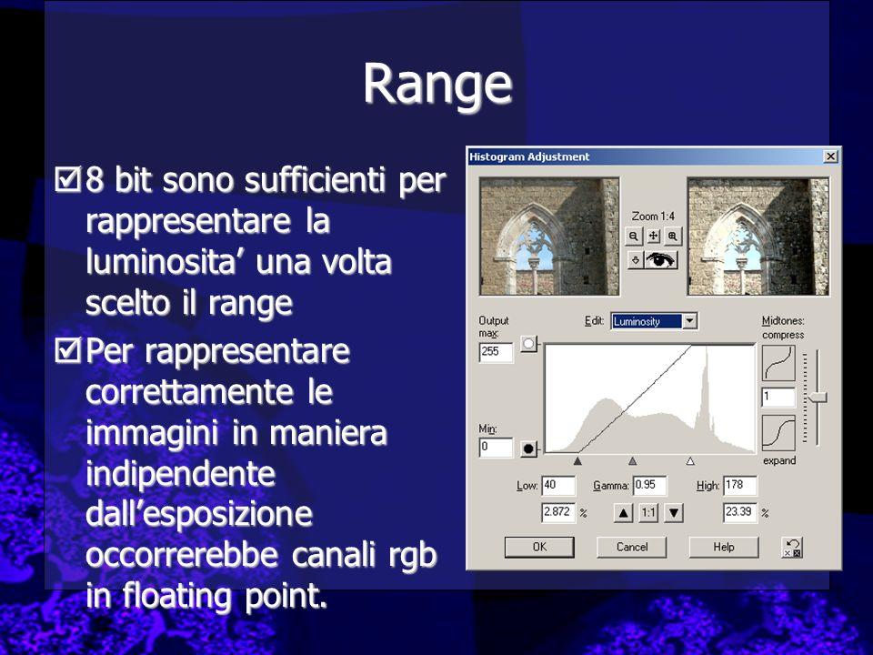 Range 8 bit sono sufficienti per rappresentare la luminosita' una volta scelto il range.
