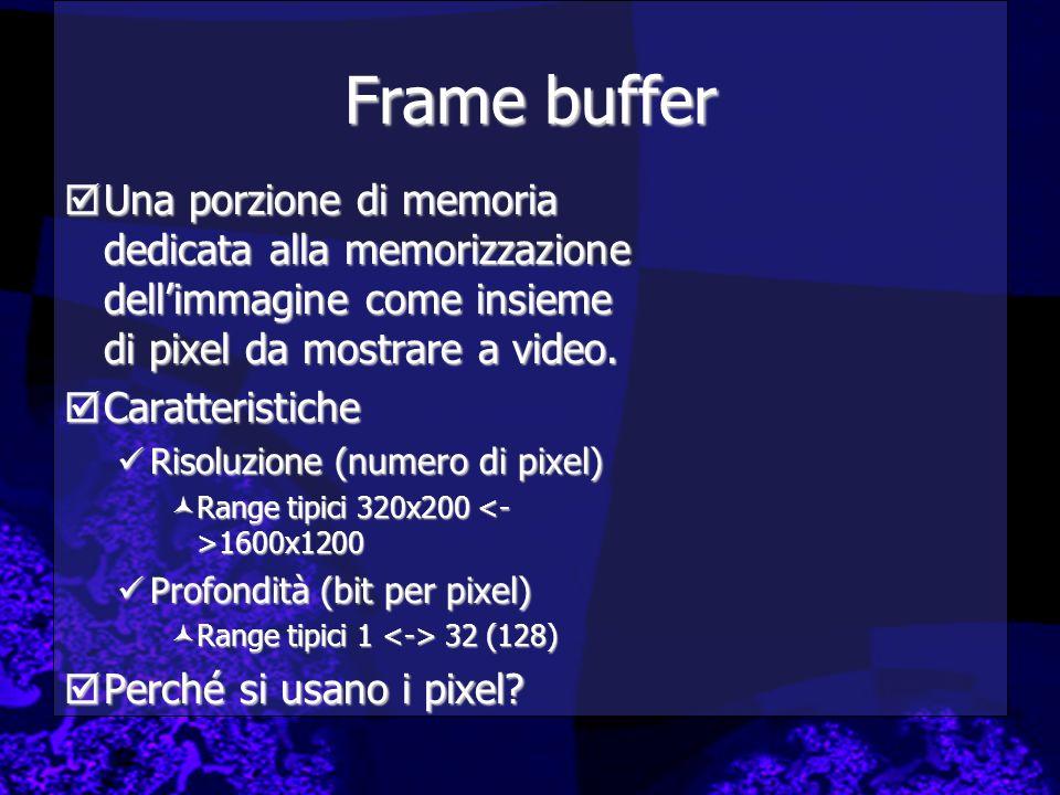 Frame buffer Una porzione di memoria dedicata alla memorizzazione dell'immagine come insieme di pixel da mostrare a video.