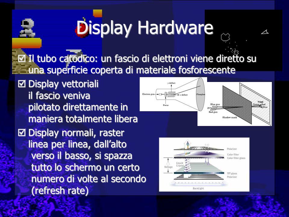 Display Hardware Il tubo catodico: un fascio di elettroni viene diretto su una superficie coperta di materiale fosforescente.