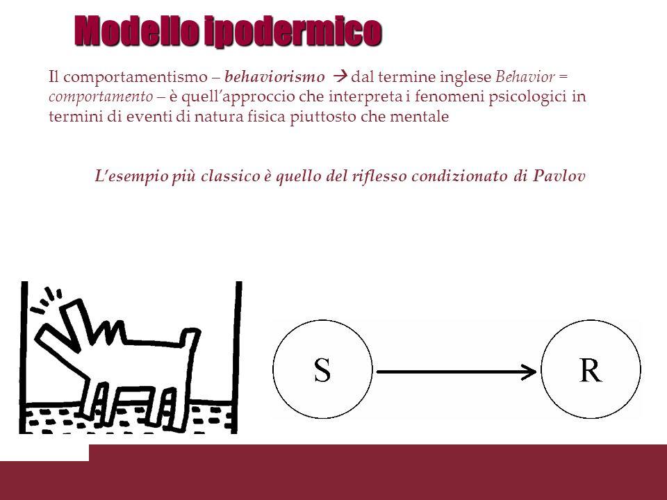 Modello ipodermico