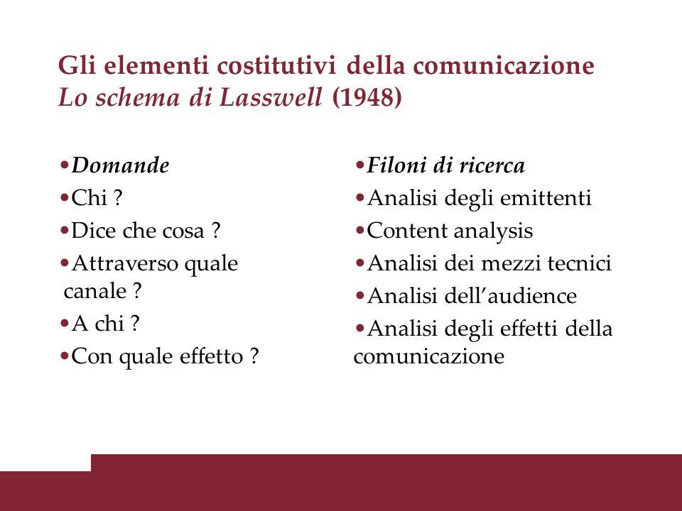 Gli elementi costitutivi della comunicazione Lo schema di Lasswell (1948)