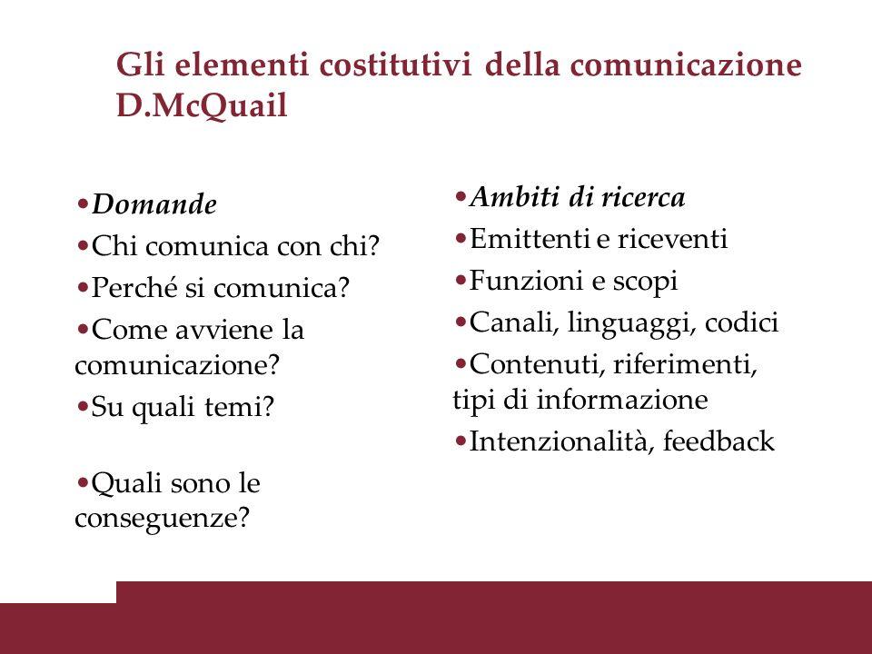 Gli elementi costitutivi della comunicazione D.McQuail
